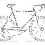 Typo-Bike von Aaron Kuehn