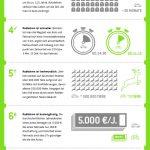 10 Gründe Rad zu fahren als Poster