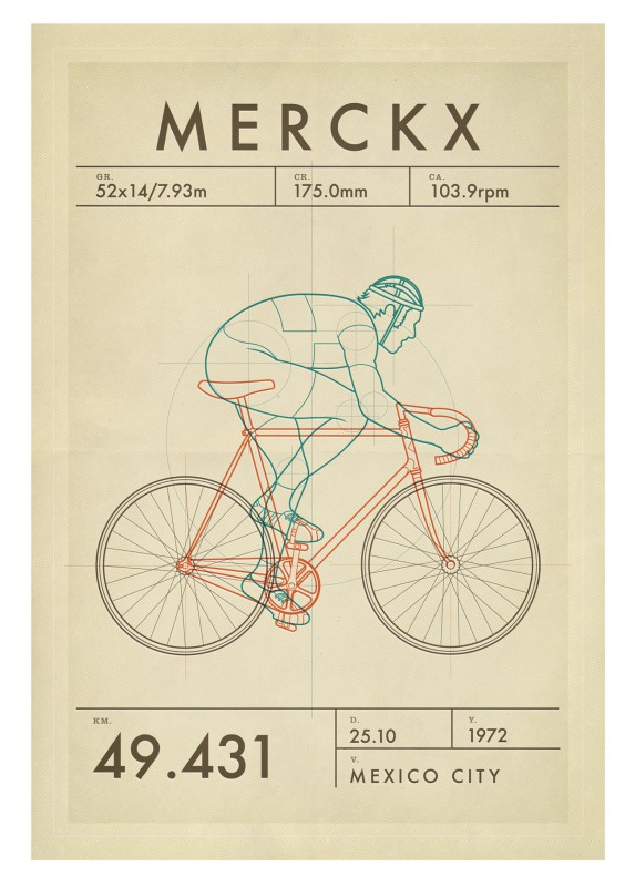 Stundenweltrekord Poster: Eddy Merckx: 49,431km; 1972