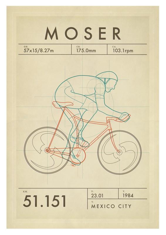 Stundenweltrekord Poster: Francesco Moser: 51,151km; 1984
