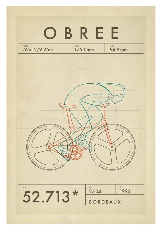 Stundenweltrekord Poster: Greame Obree: 52,713km; 1994